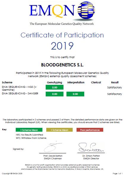 2019 EMQN Performance Certificates